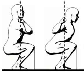 Squat Technique